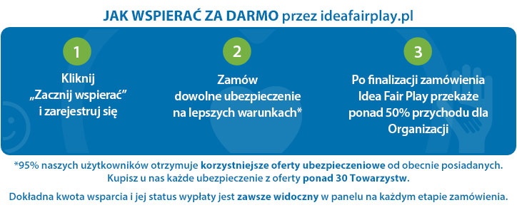 Idea Fair Play